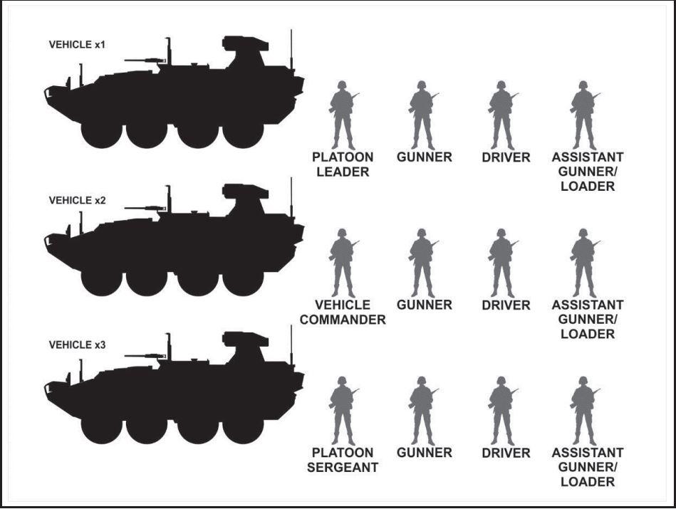 対戦車誘導ミサイル小隊