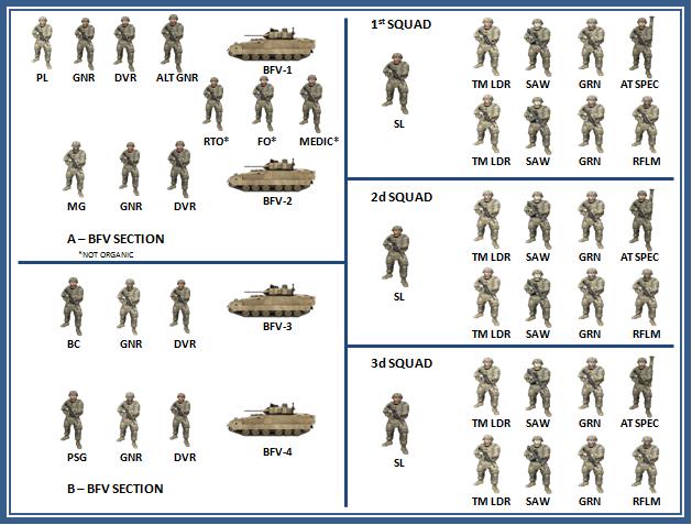 機械化歩兵小隊