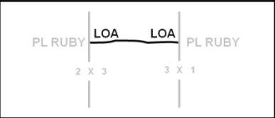 Limit of Advance 前進限界線